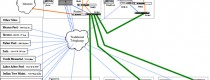 north_jeffco_parks_and_recreation_communications_configuration